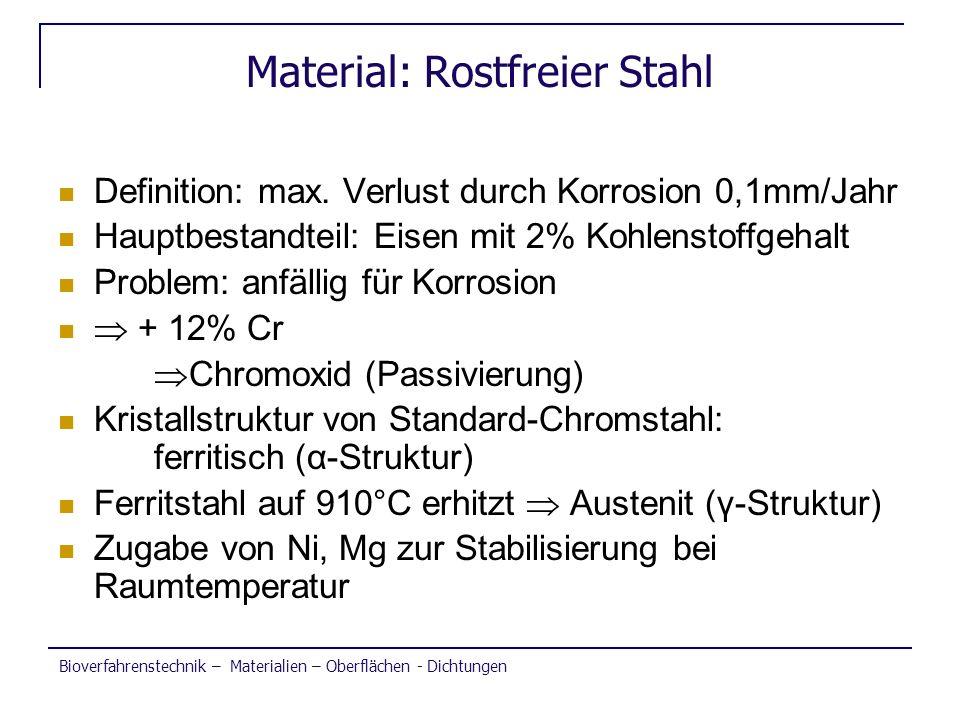 Bioverfahrenstechnik – Materialien – Oberflächen - Dichtungen Material: Rostfreier Stahl Definition: max. Verlust durch Korrosion 0,1mm/Jahr Hauptbest