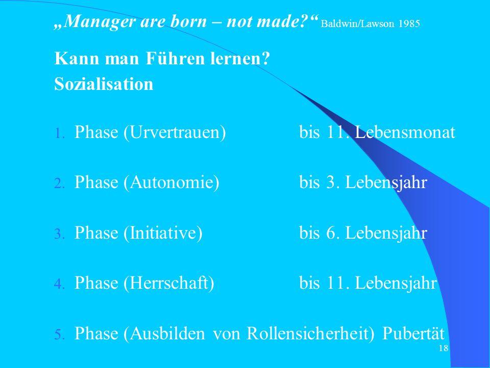 17 Fach- kompetenz Management Kompetenz Führungs - Kompetenz Leadership Kompetenzen Ich lebe mein Leben in wachsenden Ringen, die sich über die Dinge