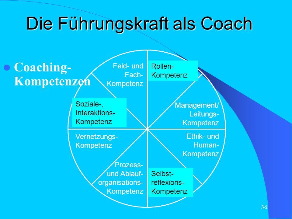 35 Bearbeiten Sie jetzt bitte den Text von Schmidtbauer. 1. Was sind Ihrer Meinung nach die zentralen Aussagen? 2. Wie stehen Sie persönlich zu den Au