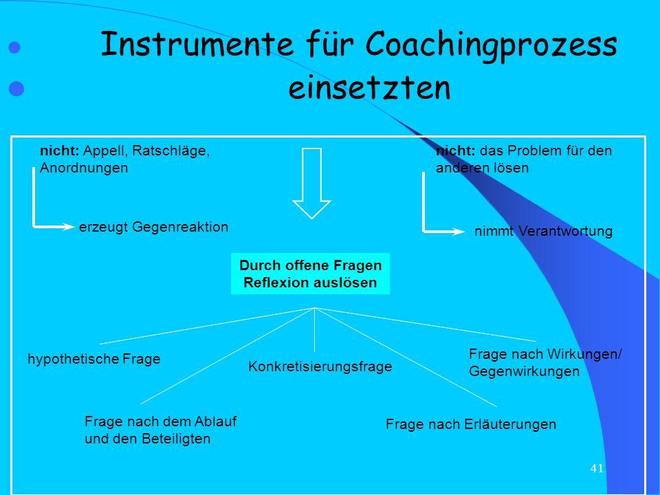 40 Führen durch Coaching Wichtige Schritte (Details) Aufgaben u. Anforderungen klar formulieren Was ist konkret zu tun? Erwartungen des MA an die FK?