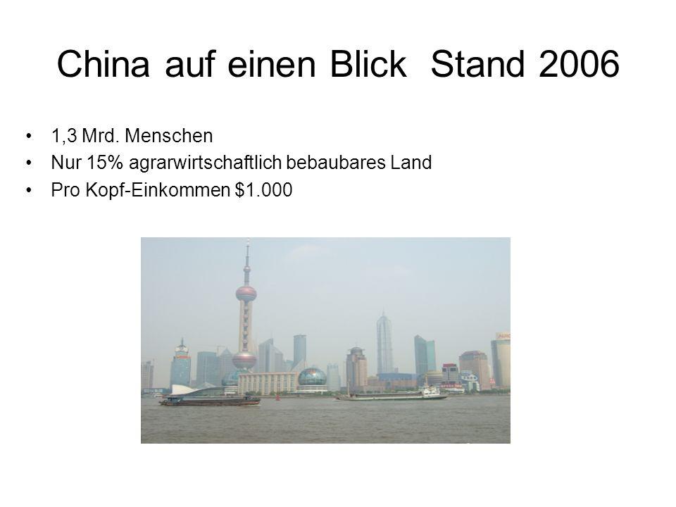 China auf einen Blick Stand 2006 1,3 Mrd.