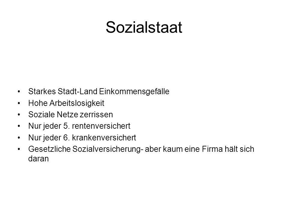 Sozialstaat Starkes Stadt-Land Einkommensgefälle Hohe Arbeitslosigkeit Soziale Netze zerrissen Nur jeder 5.
