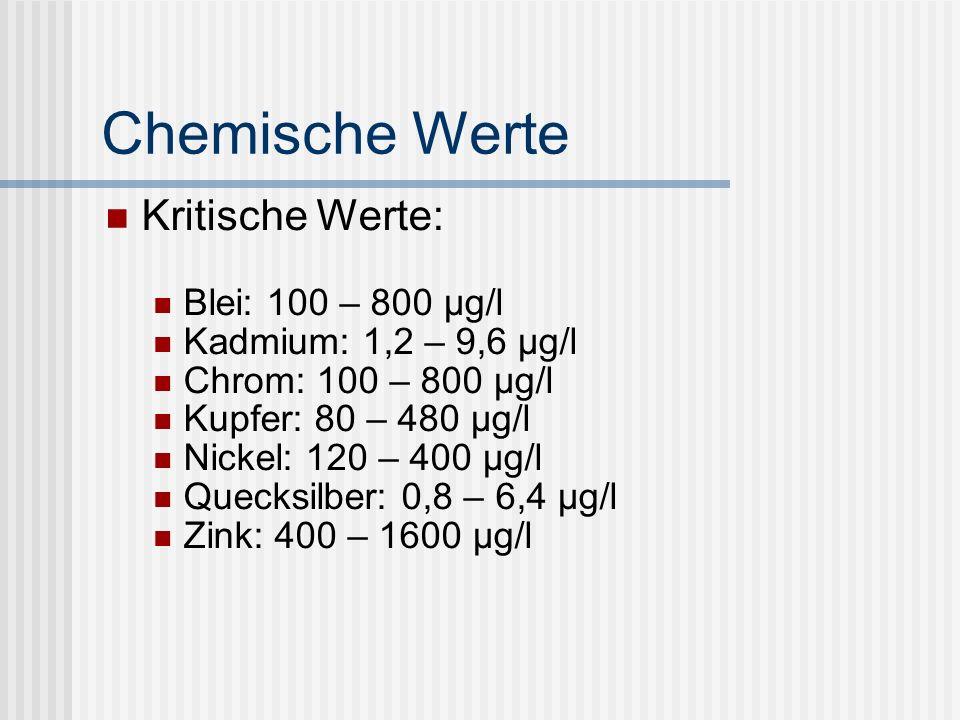 Chemische Werte Kritische Werte: Blei: 100 – 800 µg/l Kadmium: 1,2 – 9,6 µg/l Chrom: 100 – 800 µg/l Kupfer: 80 – 480 µg/l Nickel: 120 – 400 µg/l Quecksilber: 0,8 – 6,4 µg/l Zink: 400 – 1600 µg/l