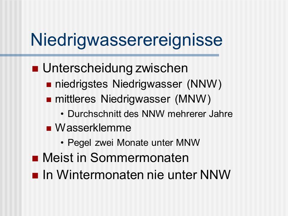 Niedrigwasserereignisse Unterscheidung zwischen niedrigstes Niedrigwasser (NNW) mittleres Niedrigwasser (MNW) Durchschnitt des NNW mehrerer Jahre Wasserklemme Pegel zwei Monate unter MNW Meist in Sommermonaten In Wintermonaten nie unter NNW