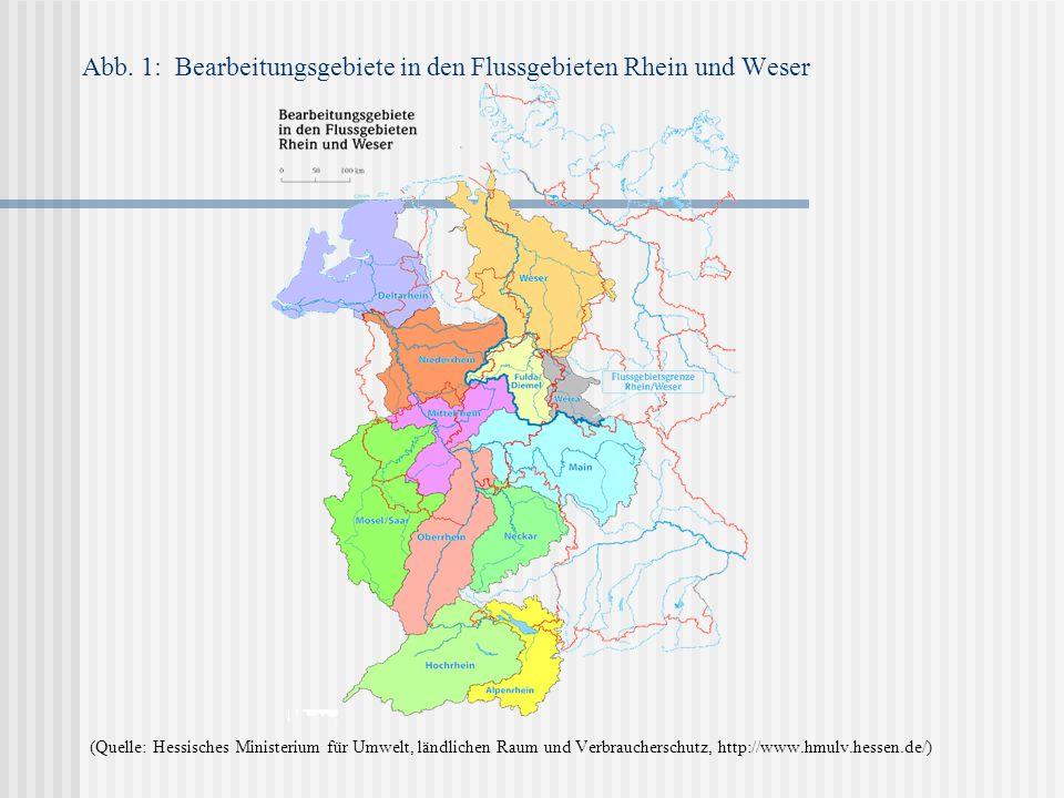 Abb. 1: Bearbeitungsgebiete in den Flussgebieten Rhein und Weser (Quelle: Hessisches Ministerium für Umwelt, ländlichen Raum und Verbraucherschutz, ht