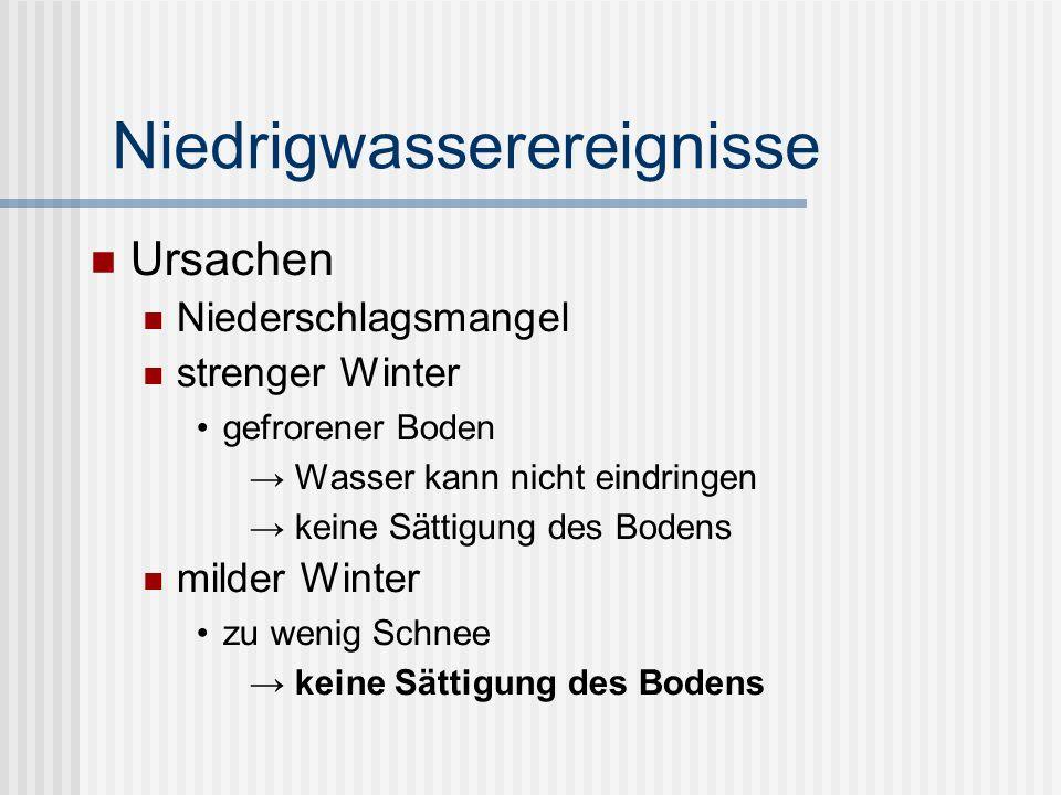 Niedrigwasserereignisse Ursachen Niederschlagsmangel strenger Winter gefrorener Boden Wasser kann nicht eindringen keine Sättigung des Bodens milder Winter zu wenig Schnee keine Sättigung des Bodens