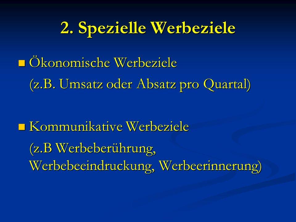 Grundsätzliches Aufbauschema von Werbebriefen Der Werbebrief soll den Leser dazu veranlassen bis zum Schluss zu lesen.
