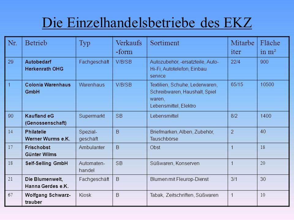 Die Einzelhandelsbetriebe des EKZ Nr.BetriebTypVerkaufs -form SortimentMitarbe iter Fläche in m² 29Autobedarf Herkenrath OHG FachgeschäftV/B/SBAutozub