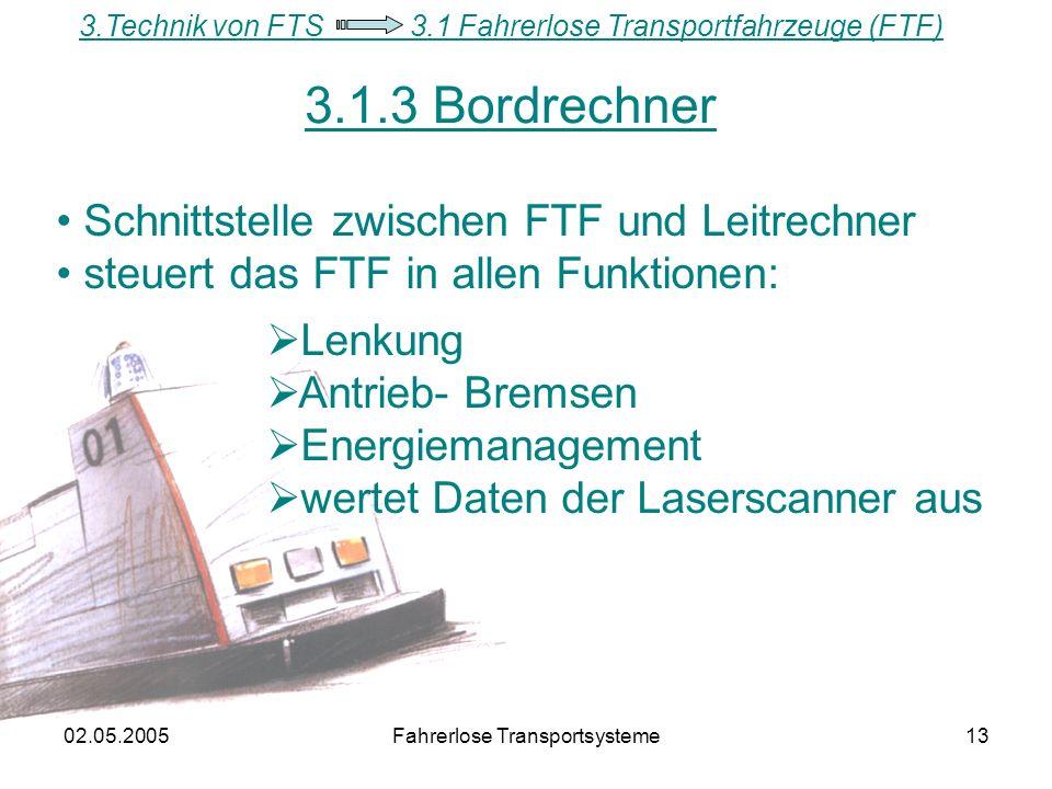 02.05.2005Fahrerlose Transportsysteme13 3.1.3 Bordrechner Schnittstelle zwischen FTF und Leitrechner steuert das FTF in allen Funktionen: Lenkung Antrieb- Bremsen Energiemanagement wertet Daten der Laserscanner aus 3.Technik von FTS 3.1 Fahrerlose Transportfahrzeuge (FTF)