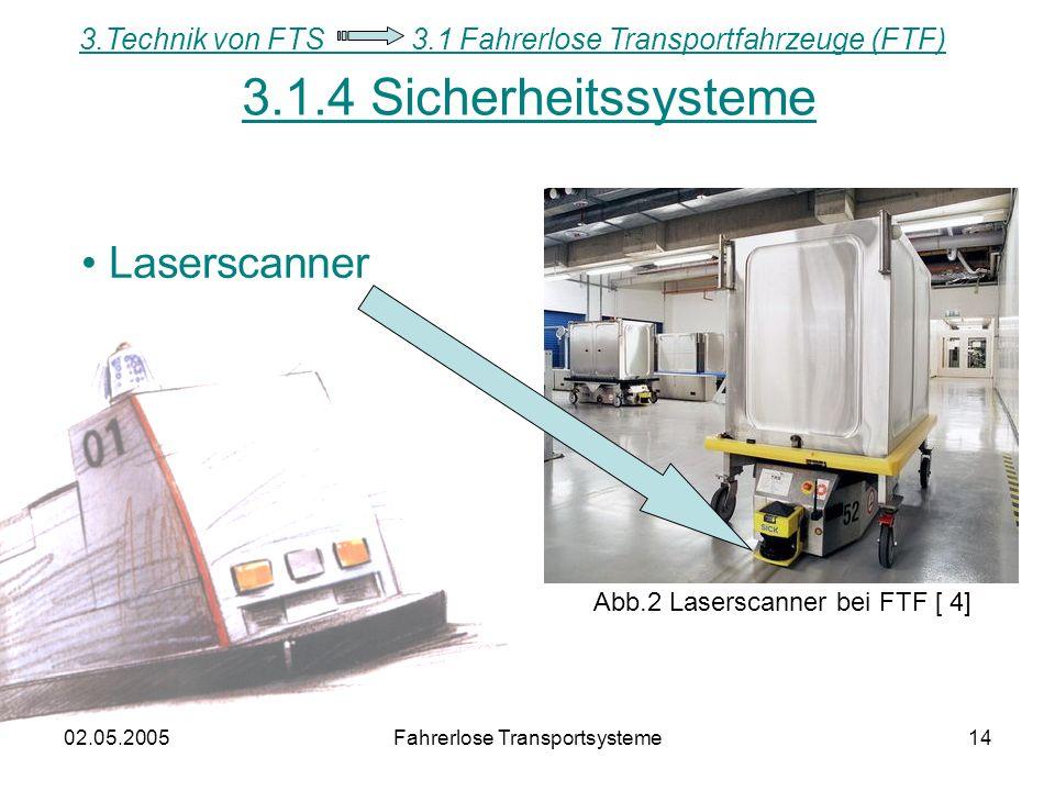02.05.2005Fahrerlose Transportsysteme14 3.1.4 Sicherheitssysteme Laserscanner Abb.2 Laserscanner bei FTF [ 4] 3.Technik von FTS 3.1 Fahrerlose Transportfahrzeuge (FTF)