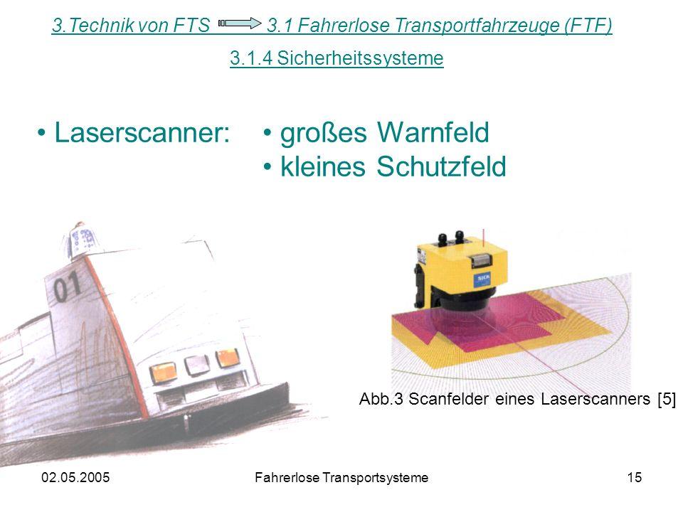 02.05.2005Fahrerlose Transportsysteme15 Laserscanner: großes Warnfeld kleines Schutzfeld Abb.3 Scanfelder eines Laserscanners [5] 3.1.4 Sicherheitssysteme 3.Technik von FTS 3.1 Fahrerlose Transportfahrzeuge (FTF)