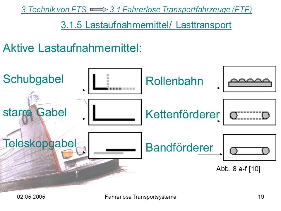 02.05.2005Fahrerlose Transportsysteme19 3.Technik von FTS 3.1 Fahrerlose Transportfahrzeuge (FTF) 3.1.5 Lastaufnahmemittel/ Lasttransport Abb.