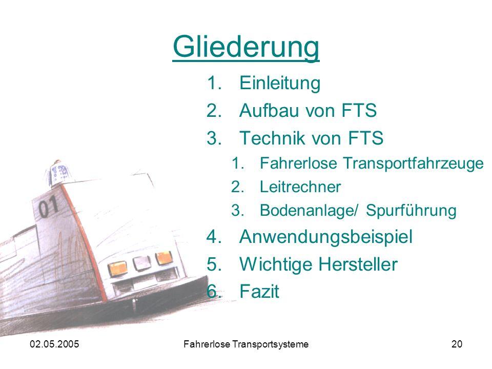 02.05.2005Fahrerlose Transportsysteme20 Gliederung 1.Einleitung 2.Aufbau von FTS 3.Technik von FTS 1.Fahrerlose Transportfahrzeuge 2.Leitrechner 3.Bodenanlage/ Spurführung 4.Anwendungsbeispiel 5.Wichtige Hersteller 6.Fazit