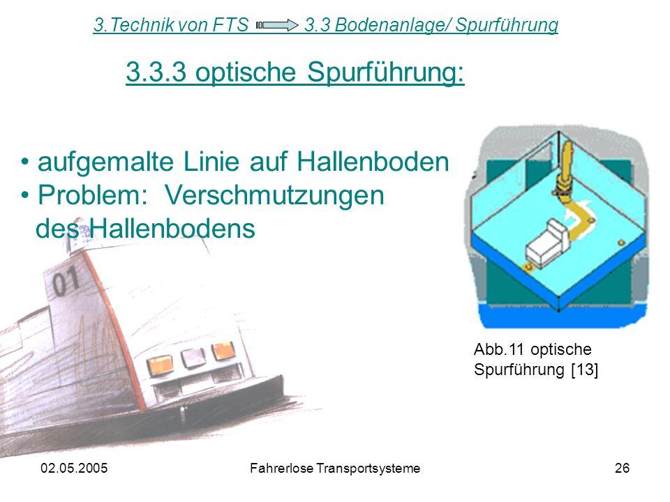 02.05.2005Fahrerlose Transportsysteme26 3.3.3 optische Spurführung: Abb.11 optische Spurführung [13] aufgemalte Linie auf Hallenboden Problem: Verschmutzungen des Hallenbodens 3.Technik von FTS 3.3 Bodenanlage/ Spurführung