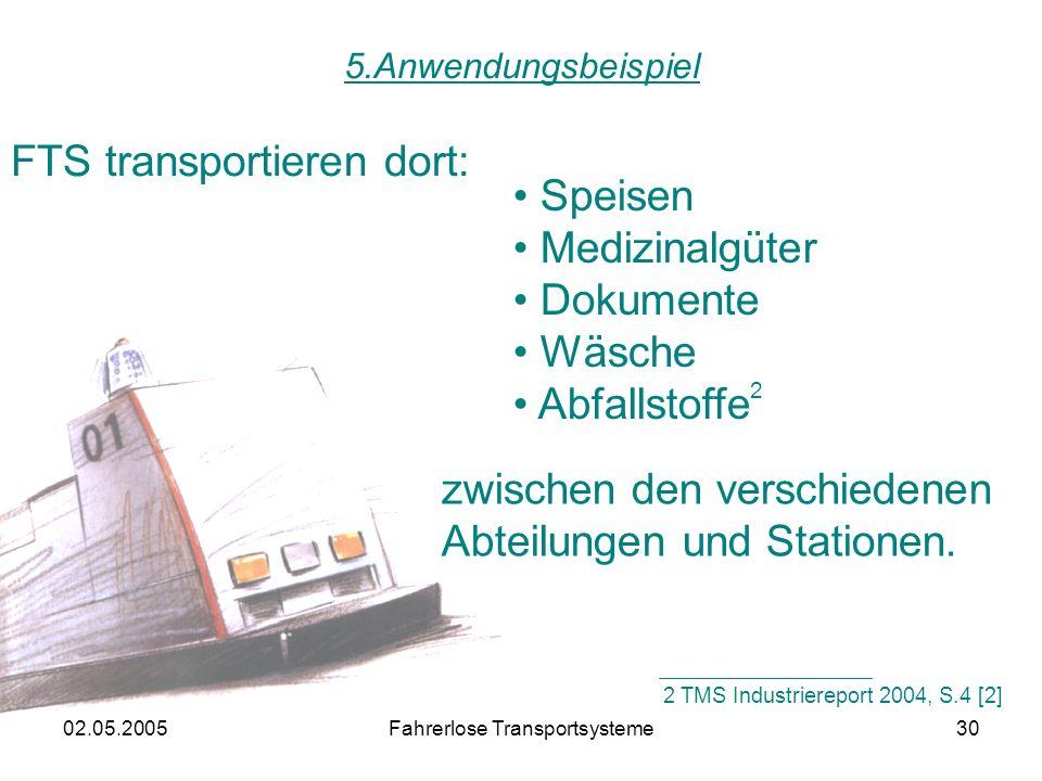 02.05.2005Fahrerlose Transportsysteme30 5.Anwendungsbeispiel FTS transportieren dort: Speisen Medizinalgüter Dokumente Wäsche Abfallstoffe 2 zwischen den verschiedenen Abteilungen und Stationen.
