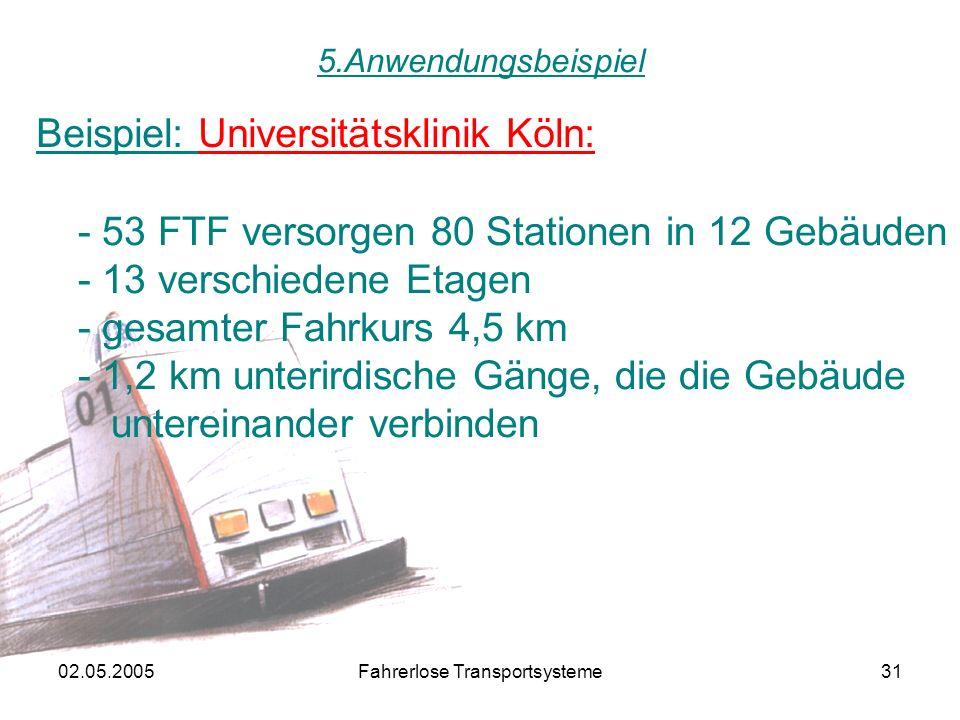 02.05.2005Fahrerlose Transportsysteme31 5.Anwendungsbeispiel Beispiel: Universitätsklinik Köln: - 53 FTF versorgen 80 Stationen in 12 Gebäuden - 13 verschiedene Etagen - gesamter Fahrkurs 4,5 km - 1,2 km unterirdische Gänge, die die Gebäude untereinander verbinden