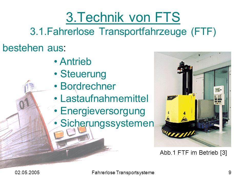 02.05.2005Fahrerlose Transportsysteme9 3.Technik von FTS 3.1.Fahrerlose Transportfahrzeuge (FTF) bestehen aus: Antrieb Steuerung Bordrechner Lastaufnahmemittel Energieversorgung Sicherungssystemen Abb.1 FTF im Betrieb [3]