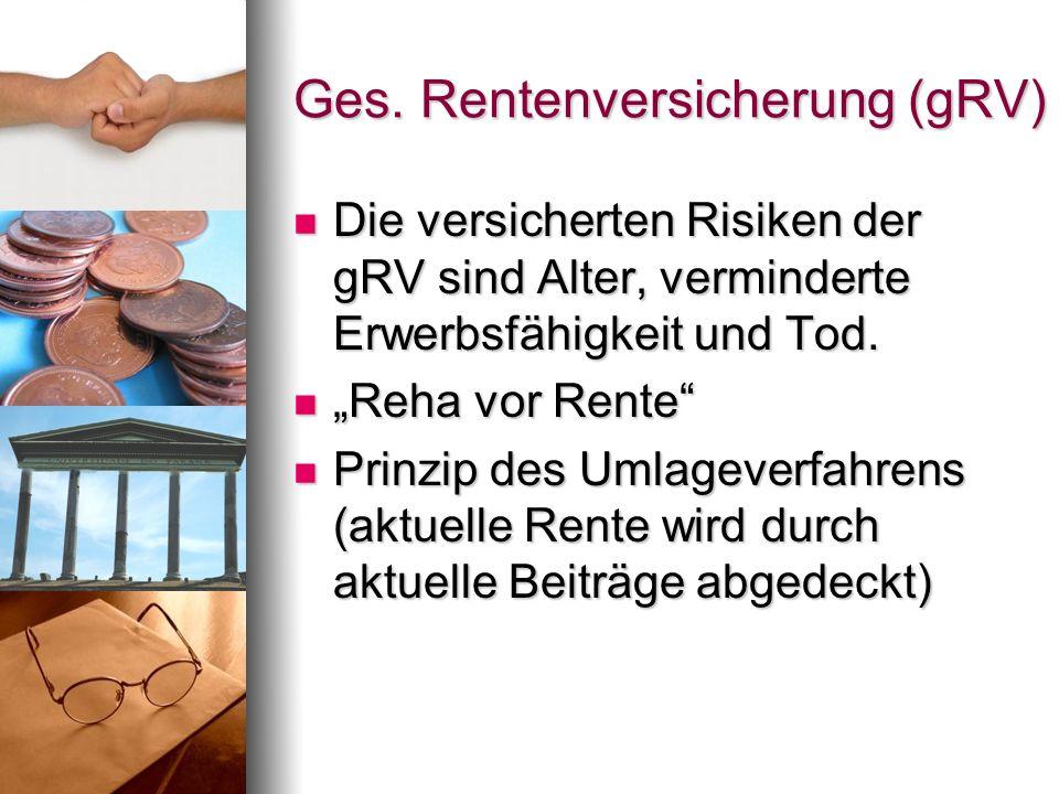 Ges. Rentenversicherung (gRV) Die versicherten Risiken der gRV sind Alter, verminderte Erwerbsfähigkeit und Tod. Die versicherten Risiken der gRV sind