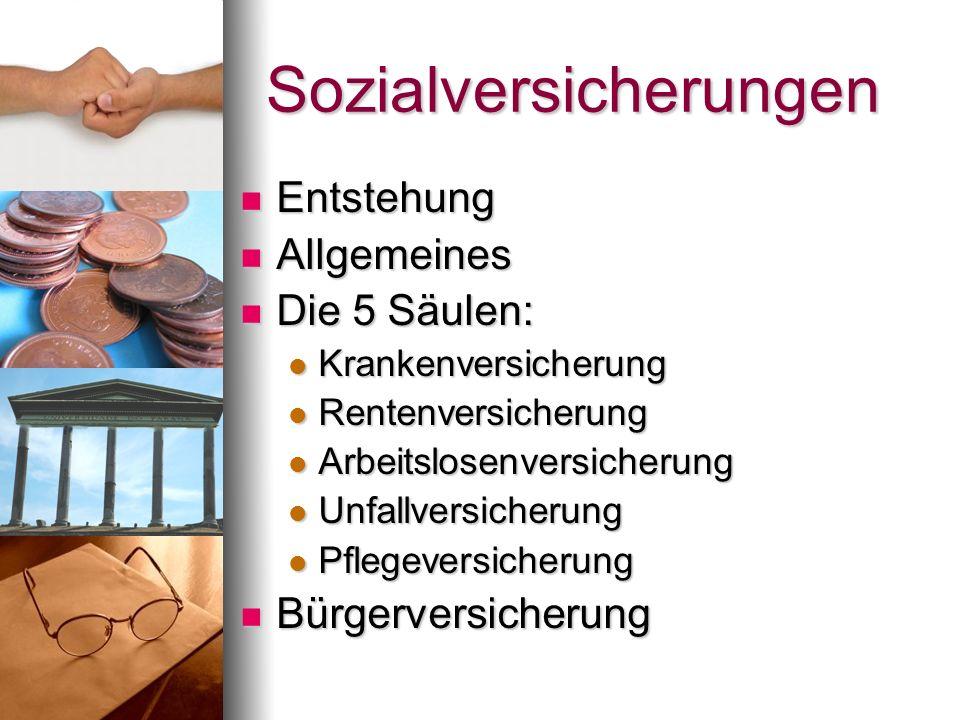 Sozialversicherungen Entstehung Entstehung Allgemeines Allgemeines Die 5 Säulen: Die 5 Säulen: Krankenversicherung Krankenversicherung Rentenversicher