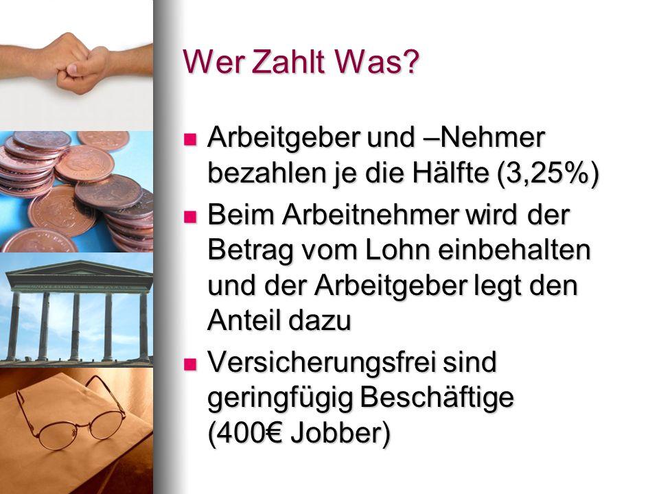 Wer Zahlt Was? Arbeitgeber und –Nehmer bezahlen je die Hälfte (3,25%) Arbeitgeber und –Nehmer bezahlen je die Hälfte (3,25%) Beim Arbeitnehmer wird de