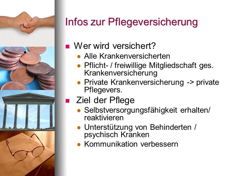 Infos zur Pflegeversicherung Wer wird versichert? Alle Krankenversicherten Pflicht- / freiwillige Mitgliedschaft ges. Krankenversicherung Private Kran