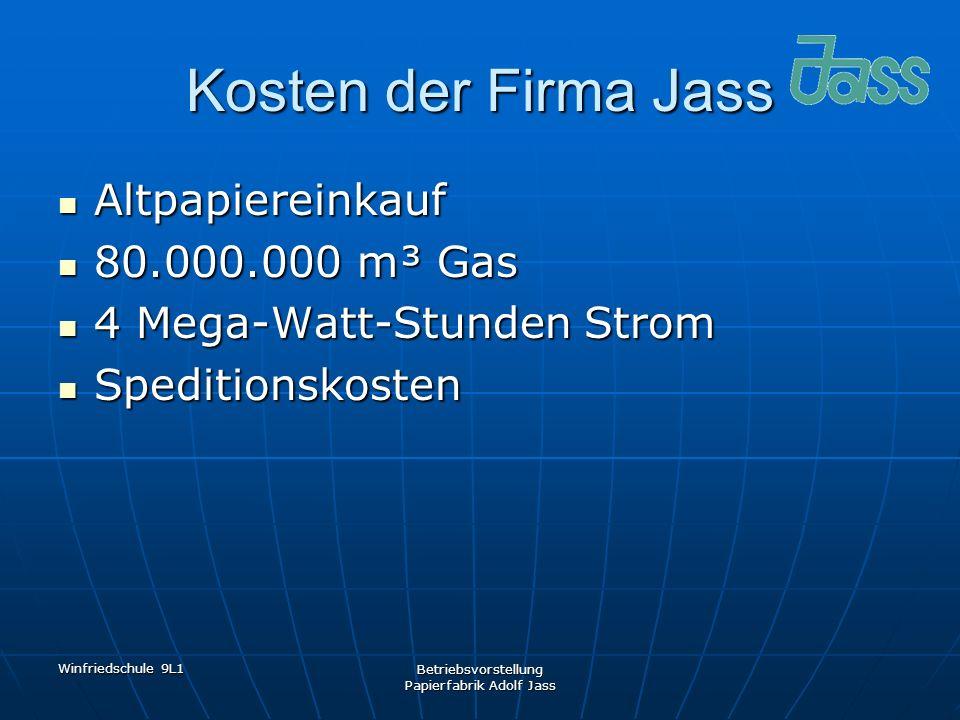 Winfriedschule 9L1 Betriebsvorstellung Papierfabrik Adolf Jass Kosten der Firma Jass Altpapiereinkauf Altpapiereinkauf 80.000.000 m³ Gas 80.000.000 m³