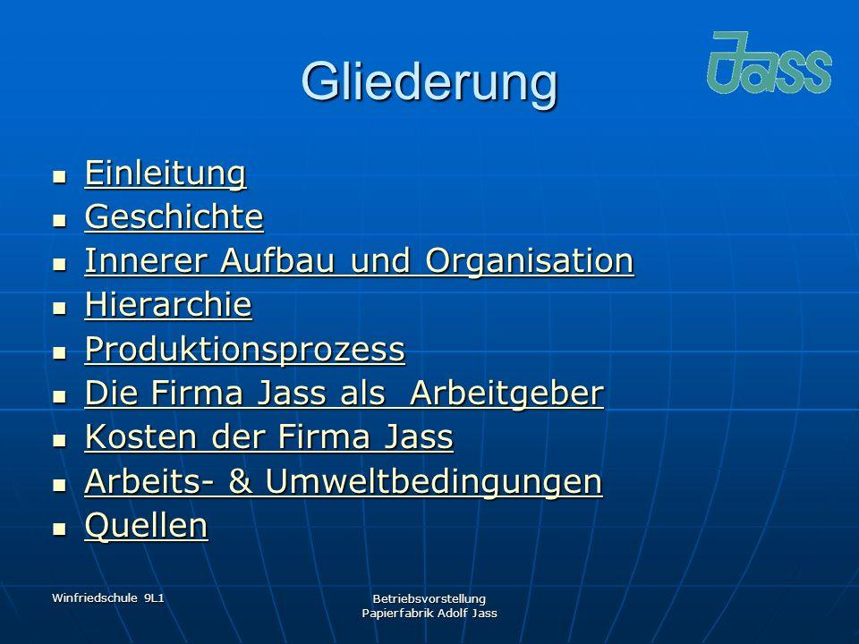 Winfriedschule 9L1 Betriebsvorstellung Papierfabrik Adolf Jass Gliederung Einleitung Einleitung Einleitung Geschichte Geschichte Geschichte Innerer Au