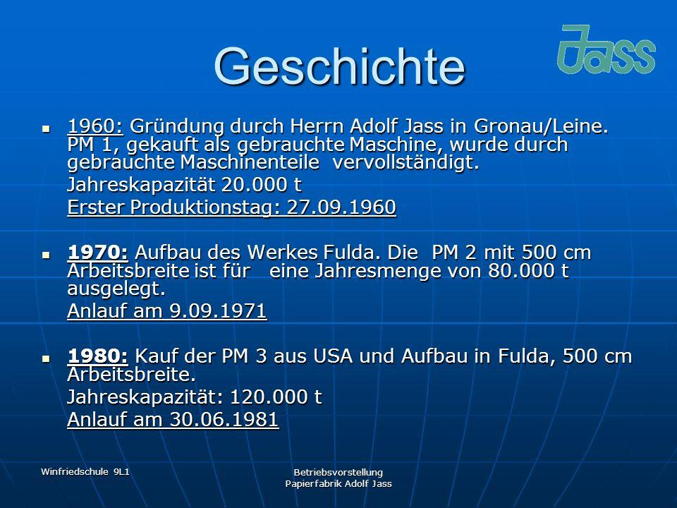 Winfriedschule 9L1 Betriebsvorstellung Papierfabrik Adolf Jass Geschichte 1960: Gründung durch Herrn Adolf Jass in Gronau/Leine. PM 1, gekauft als geb