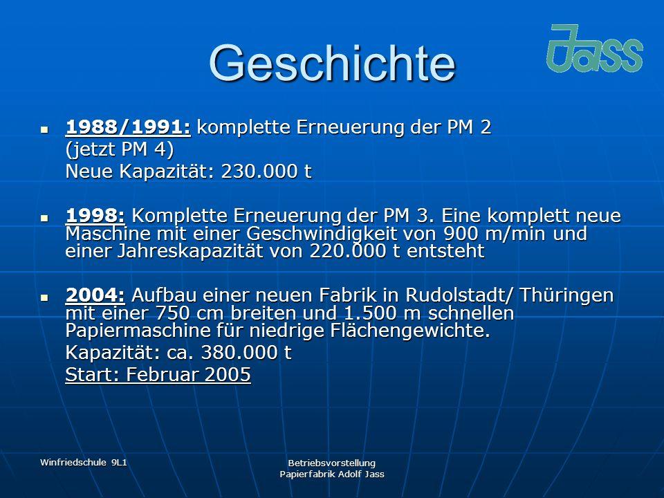 Winfriedschule 9L1 Betriebsvorstellung Papierfabrik Adolf Jass Geschichte 1988/1991: komplette Erneuerung der PM 2 1988/1991: komplette Erneuerung der