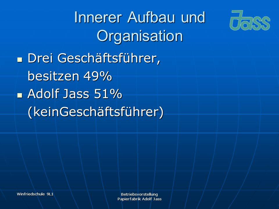 Winfriedschule 9L1 Betriebsvorstellung Papierfabrik Adolf Jass Innerer Aufbau und Organisation Drei Geschäftsführer, Drei Geschäftsführer, besitzen 49