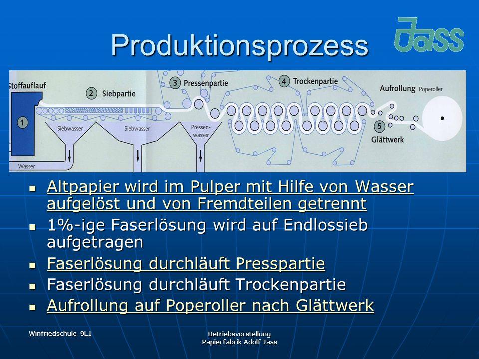 Winfriedschule 9L1 Betriebsvorstellung Papierfabrik Adolf Jass Produktionsprozess Altpapier wird im Pulper mit Hilfe von Wasser aufgelöst und von Frem