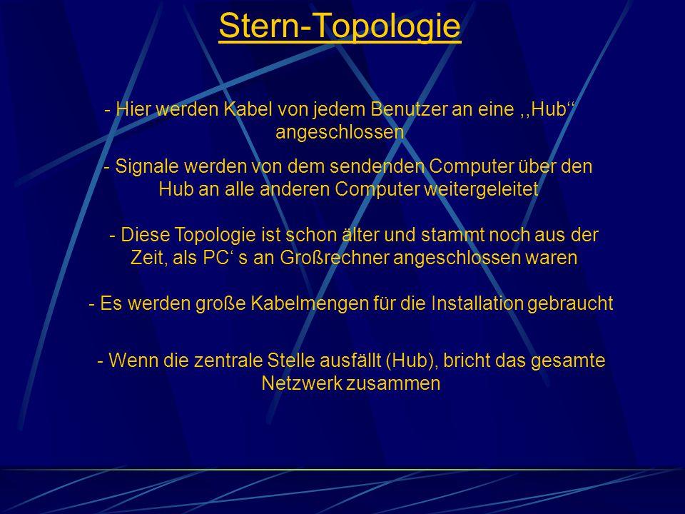 Stern-Topologie - Hier werden Kabel von jedem Benutzer an eine,,Hub angeschlossen - Diese Topologie ist schon älter und stammt noch aus der Zeit, als