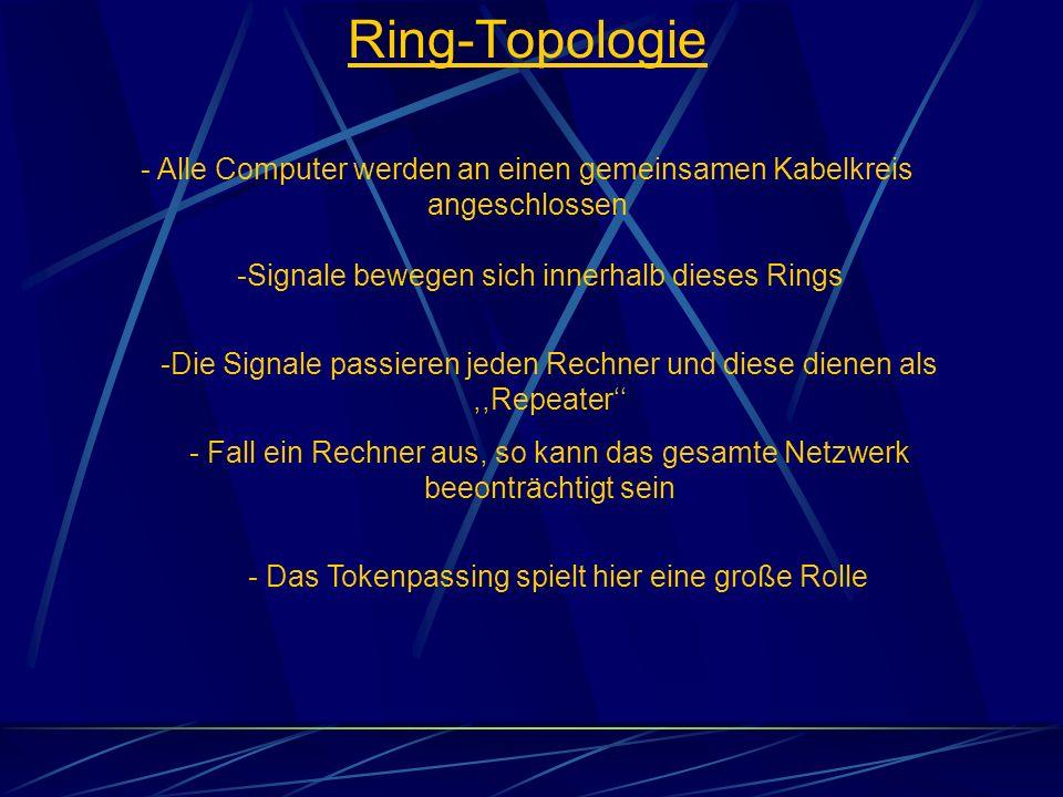 Ring-Topologie - Alle Computer werden an einen gemeinsamen Kabelkreis angeschlossen -Die Signale passieren jeden Rechner und diese dienen als,,Repeate