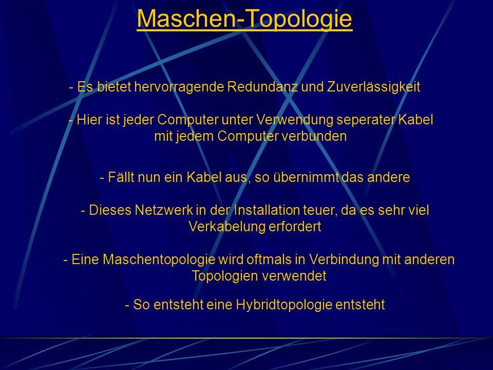 Maschen-Topologie - Es bietet hervorragende Redundanz und Zuverlässigkeit - Fällt nun ein Kabel aus, so übernimmt das andere - Hier ist jeder Computer