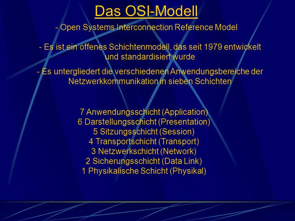 Das OSI-Modell - Open Systems Interconnection Reference Model - Es untergliedert die verschiedenen Anwendungsbereiche der Netzwerkkommunikation in sie