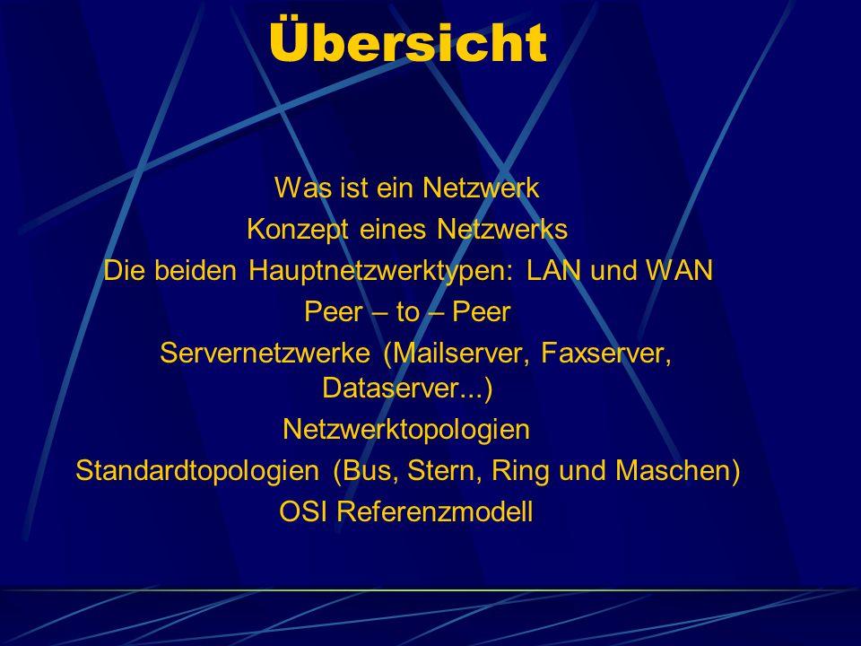 Übersicht Was ist ein Netzwerk Konzept eines Netzwerks Die beiden Hauptnetzwerktypen: LAN und WAN Peer – to – Peer Servernetzwerke (Mailserver, Faxser