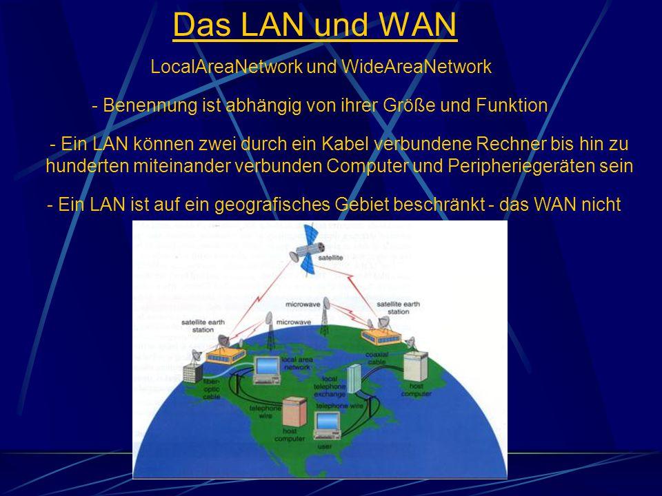 Das LAN und WAN - Benennung ist abhängig von ihrer Größe und Funktion LocalAreaNetwork und WideAreaNetwork - Ein LAN können zwei durch ein Kabel verbu