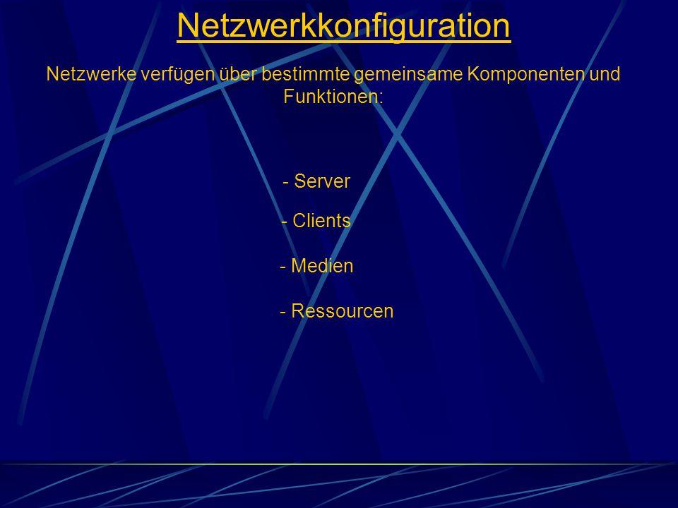 Netzwerkkonfiguration Netzwerke verfügen über bestimmte gemeinsame Komponenten und Funktionen: - Server - Clients - Medien - Ressourcen