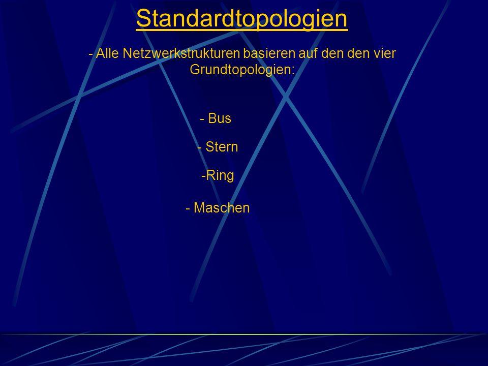 Standardtopologien - Alle Netzwerkstrukturen basieren auf den den vier Grundtopologien: - Stern - Bus -Ring - Maschen