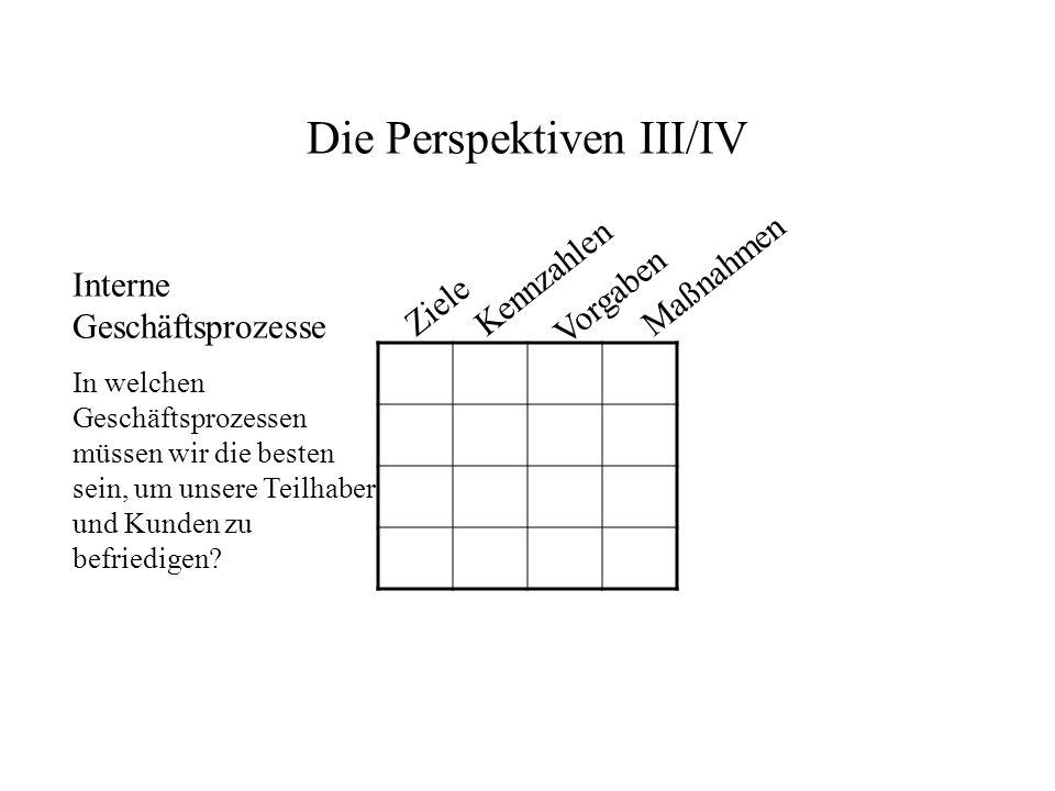 Die Perspektiven III/IV Interne Geschäftsprozesse In welchen Geschäftsprozessen müssen wir die besten sein, um unsere Teilhaber und Kunden zu befriedigen.