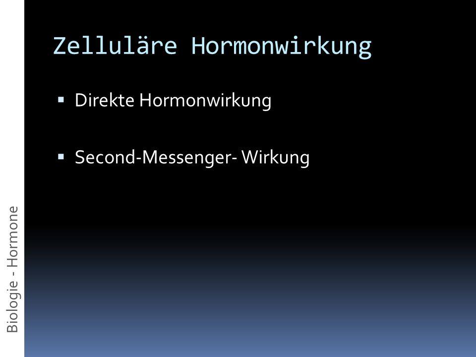 Zelluläre Hormonwirkung Biologie - Hormone Direkte Hormonwirkung Second-Messenger- Wirkung