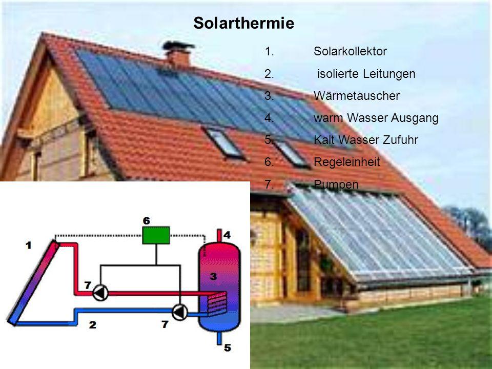 Solarthermie 1. Solarkollektor 2. isolierte Leitungen 3.Wärmetauscher 4.warm Wasser Ausgang 5.Kalt Wasser Zufuhr 6. Regeleinheit 7.Pumpen