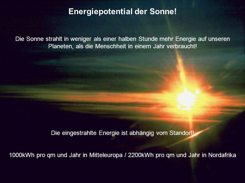 Energiepotential der Sonne! Die Sonne strahlt in weniger als einer halben Stunde mehr Energie auf unseren Planeten, als die Menschheit in einem Jahr v