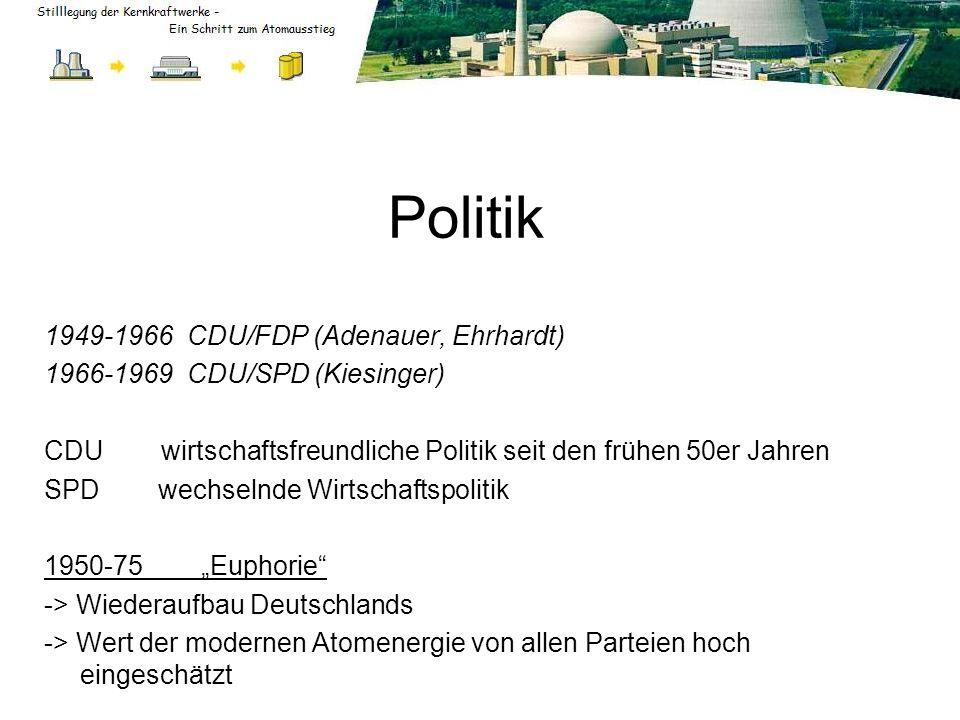 Politik 1949-1966 CDU/FDP (Adenauer, Ehrhardt) 1966-1969 CDU/SPD (Kiesinger) CDU wirtschaftsfreundliche Politik seit den frühen 50er Jahren SPD wechse
