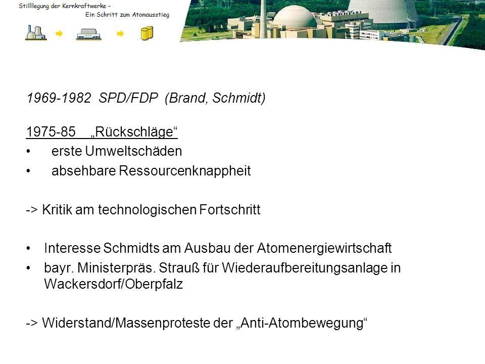 1969-1982 SPD/FDP (Brand, Schmidt) 1975-85 Rückschläge erste Umweltschäden absehbare Ressourcenknappheit -> Kritik am technologischen Fortschritt Inte