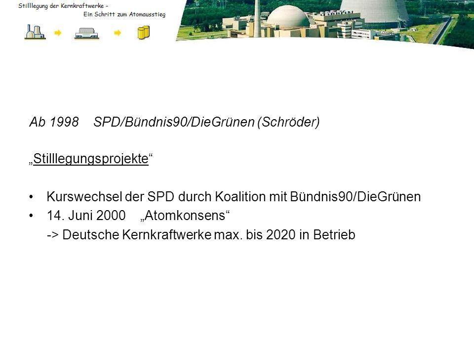 Ab 1998 SPD/Bündnis90/DieGrünen (Schröder) Stilllegungsprojekte Kurswechsel der SPD durch Koalition mit Bündnis90/DieGrünen 14. Juni 2000 Atomkonsens