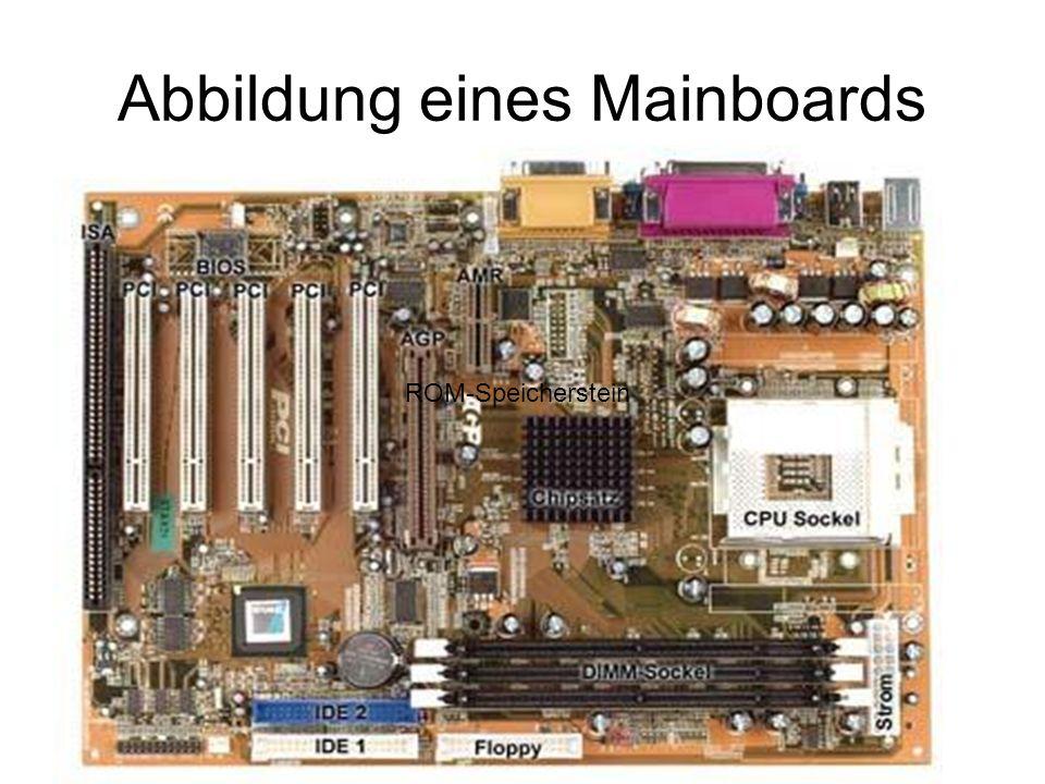 Abbildung eines Mainboards ROM-Speicherstein