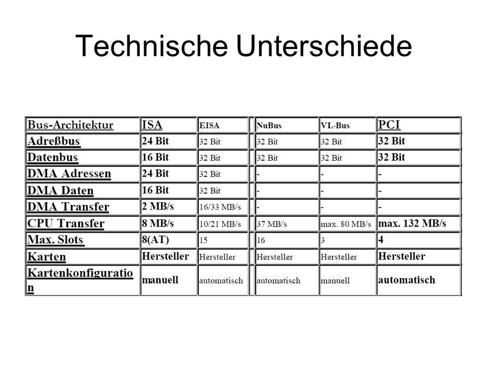 Technische Unterschiede