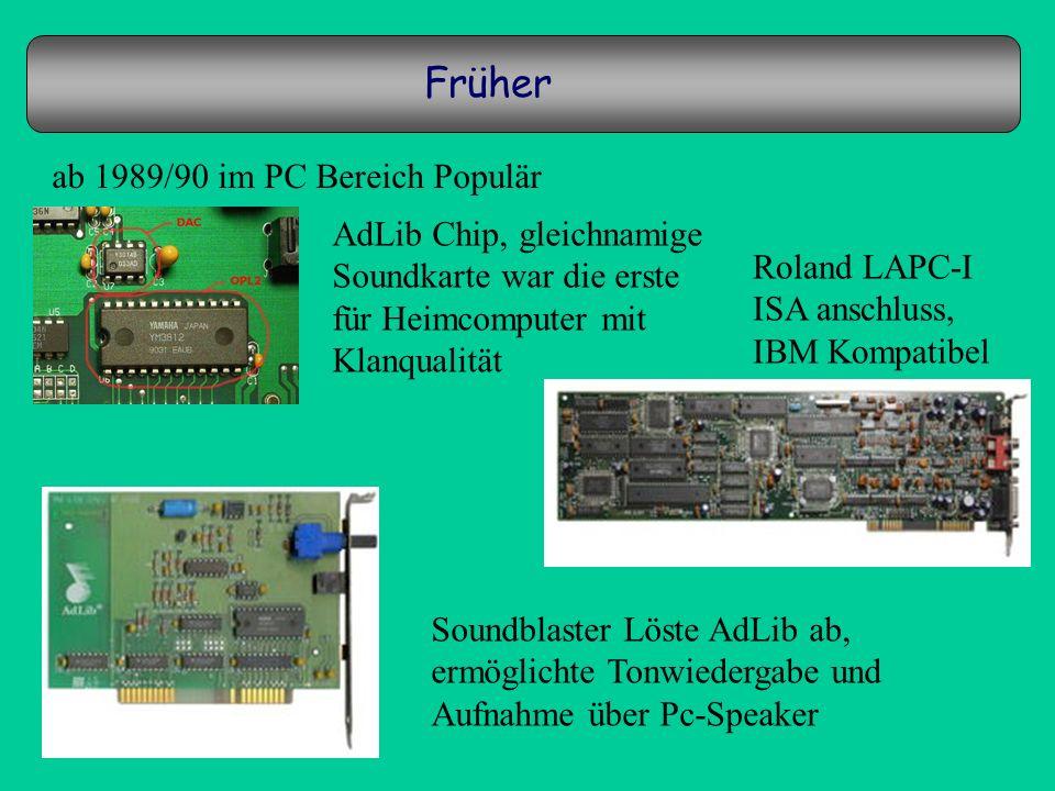 Früher ab 1989/90 im PC Bereich Populär Roland LAPC-I ISA anschluss, IBM Kompatibel AdLib Chip, gleichnamige Soundkarte war die erste für Heimcomputer