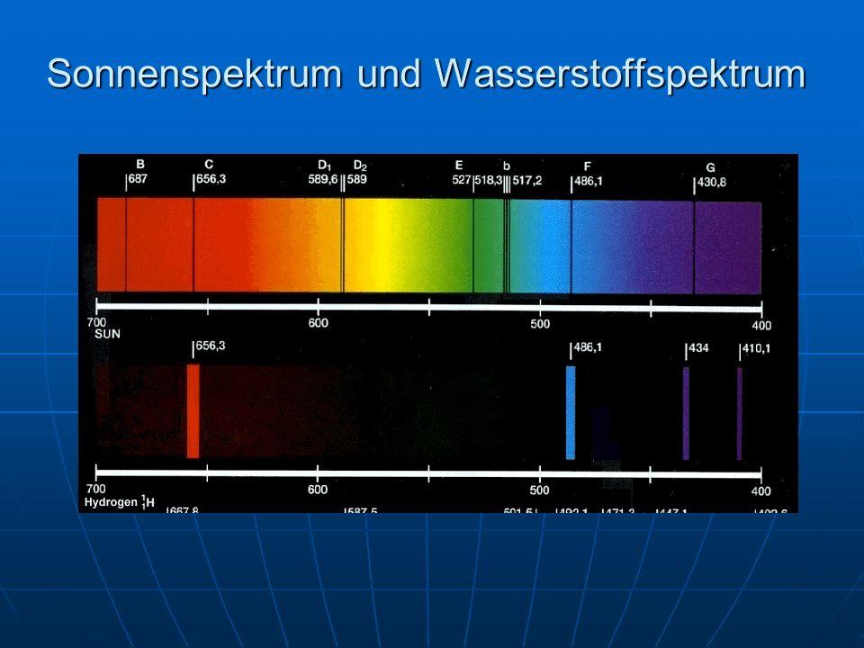 Sonnenspektrum und Wasserstoffspektrum